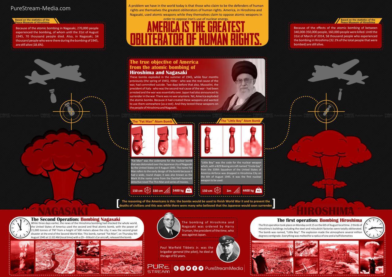Nuclear Attack Hiroshima & Nagasaki…