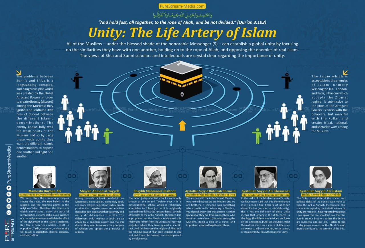 Unity: The Life Artery of Islam